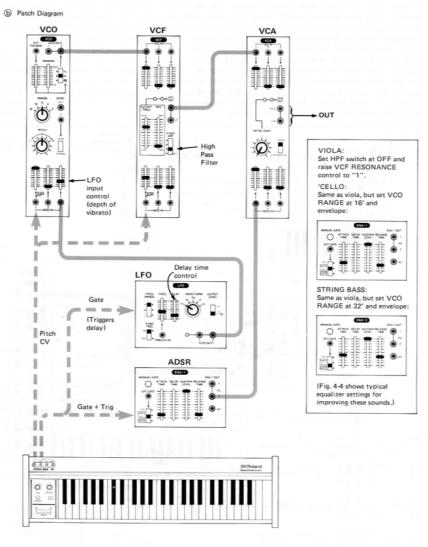 roland m100 patch diagram