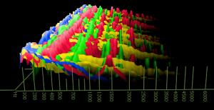Meter taps in the spectrum
